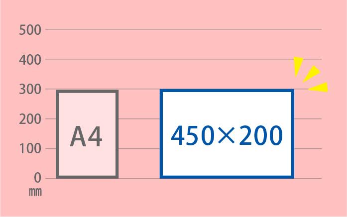 パネルサイン450×200