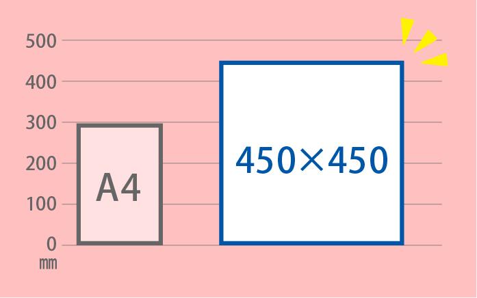 パネルサイン450×450