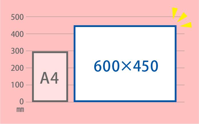パネルサイン600×450